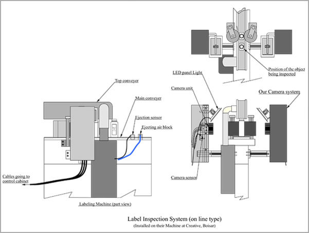 optomech-lis-online-machine-dimension
